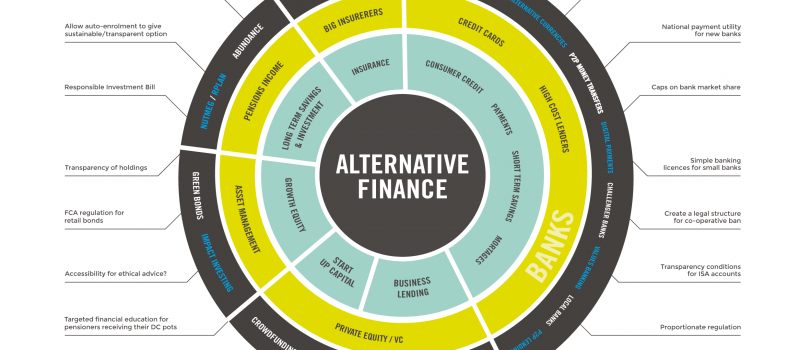 FIL_Diagrams_Alternative_Finance